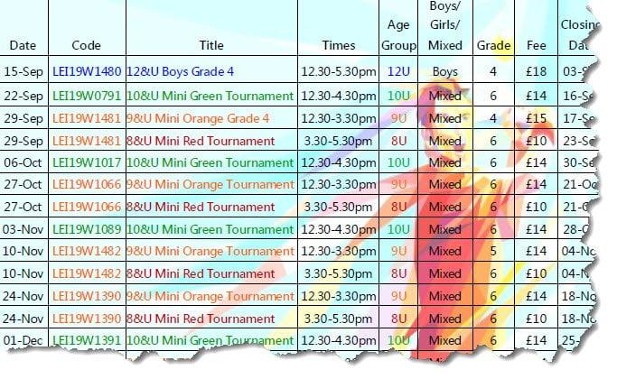 GSM Mini Tennis Indoor Tournaments (August 2019 – March 2020)