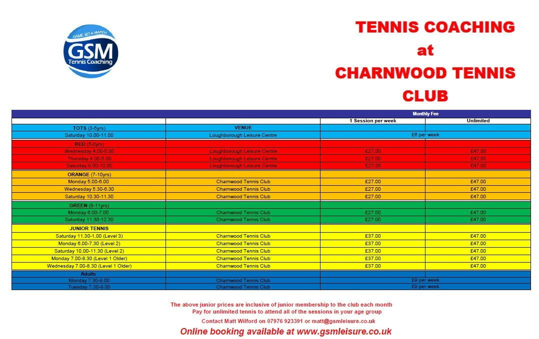 Charnwood spring sessions 2020