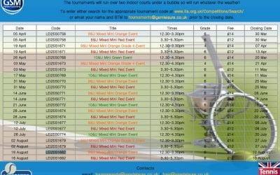 GSM Mini Tennis Indoor Tournaments (March 2020 – August 2020)
